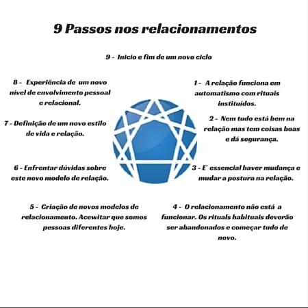 9 Passos nos relacionamentos