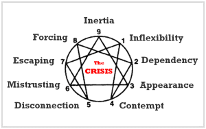 the-crisis